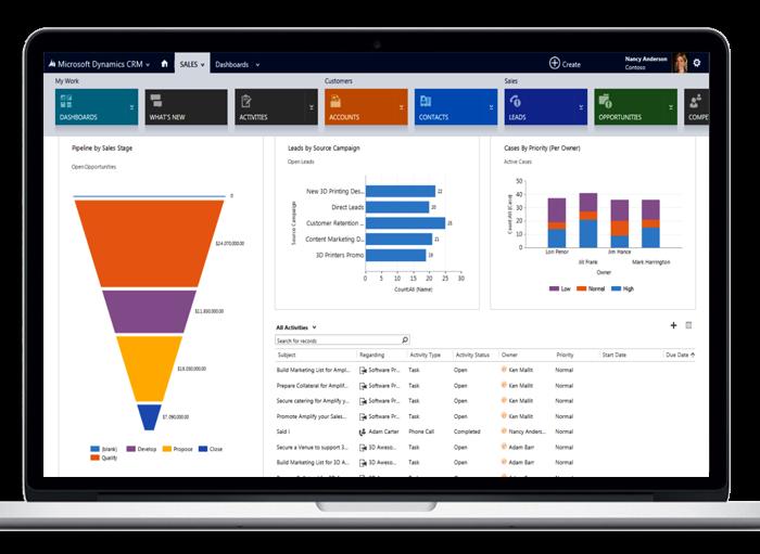 Microsoft-Dynamics-CRM-sample-dashboard